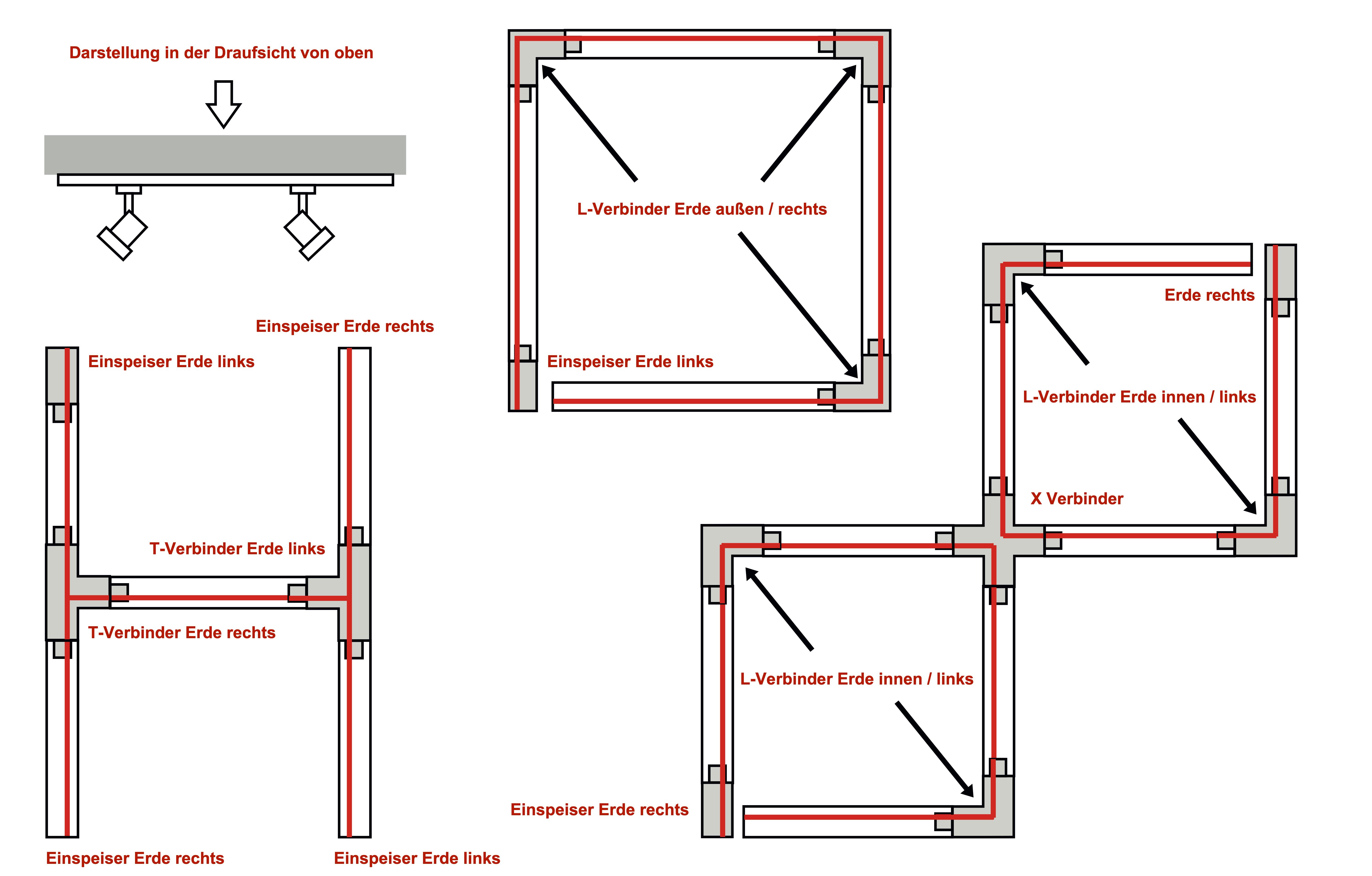 Ivela Schienensystem 3-Phasen 230V Einspeiser quadratisch links Kunststoff,...
